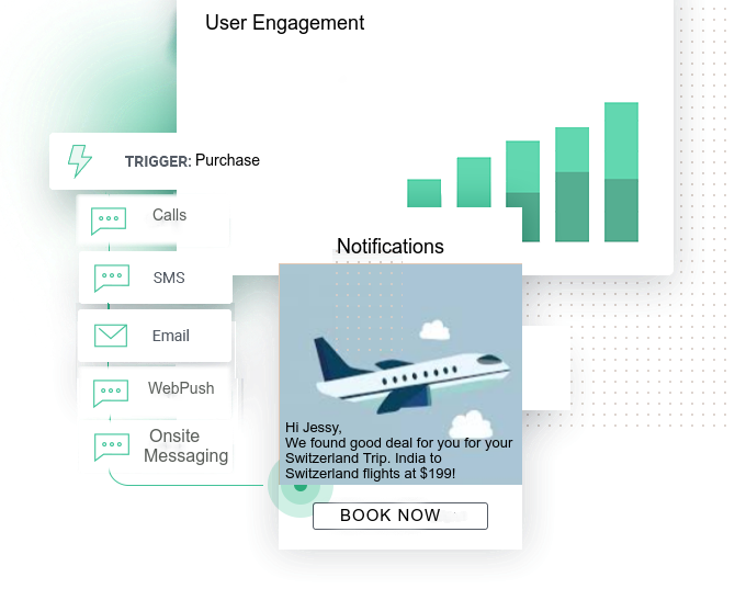 Travel User Engagement