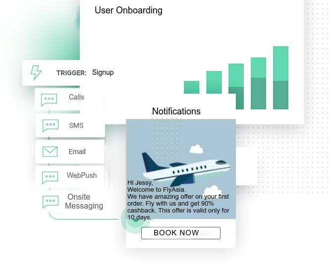 Onbording travel & trasportation user engagement